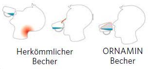 ORNAMIN Becher mit Trink-Trick | Russka